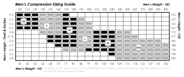 virus-compression-sizing-chart.jpg